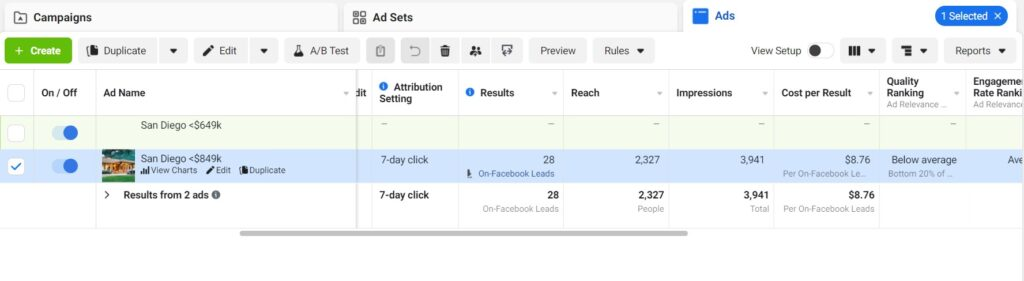 Facebook ad stats showing cost per lead of ad